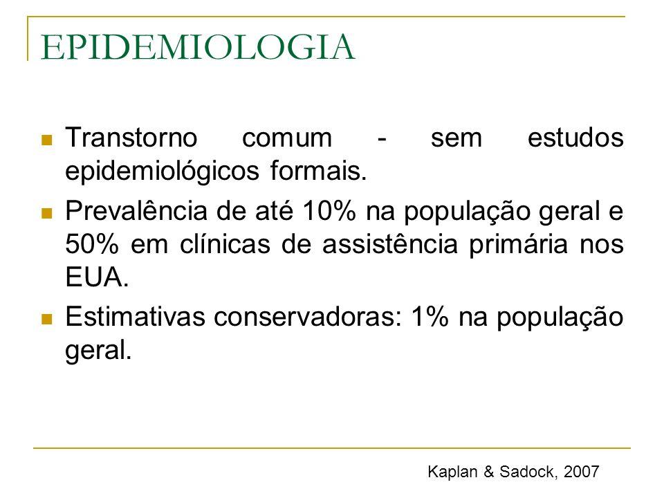 EPIDEMIOLOGIA Transtorno comum - sem estudos epidemiológicos formais. Prevalência de até 10% na população geral e 50% em clínicas de assistência primá