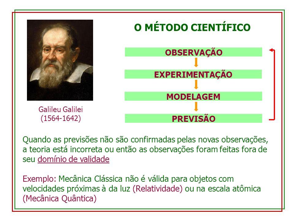 OBSERVAÇÃO EXPERIMENTAÇÃO MODELAGEM PREVISÃO O MÉTODO CIENTÍFICO Quando as previsões não são confirmadas pelas novas observações, a teoria está incorreta ou então as observações foram feitas fora de seu domínio de validade Exemplo: Mecânica Clássica não é válida para objetos com velocidades próximas à da luz (Relatividade) ou na escala atômica (Mecânica Quântica) Galileu Galilei (1564-1642)