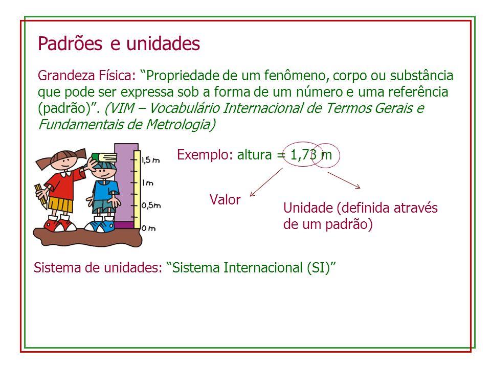 Padrões e unidades Grandeza Física: Propriedade de um fenômeno, corpo ou substância que pode ser expressa sob a forma de um número e uma referência (p
