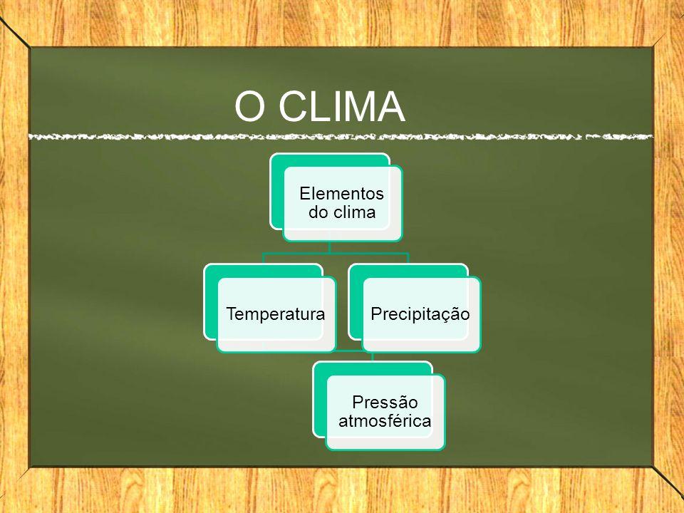 O CLIMA Elementos do clima Temperatura Pressão atmosférica Precipitação