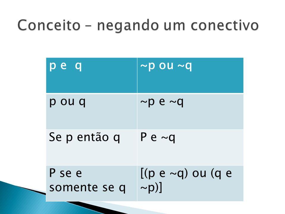 p e q~p ou ~q p ou q~p e ~q Se p então qP e ~q P se e somente se q [(p e ~q) ou (q e ~p)]