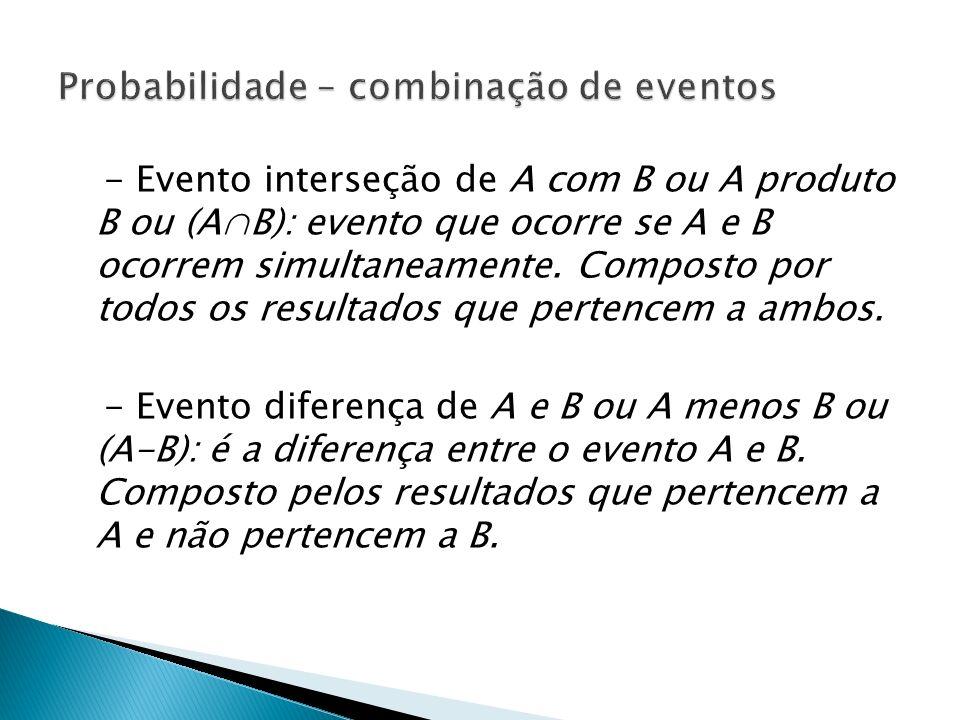 - Evento interseção de A com B ou A produto B ou (AB): evento que ocorre se A e B ocorrem simultaneamente. Composto por todos os resultados que perten