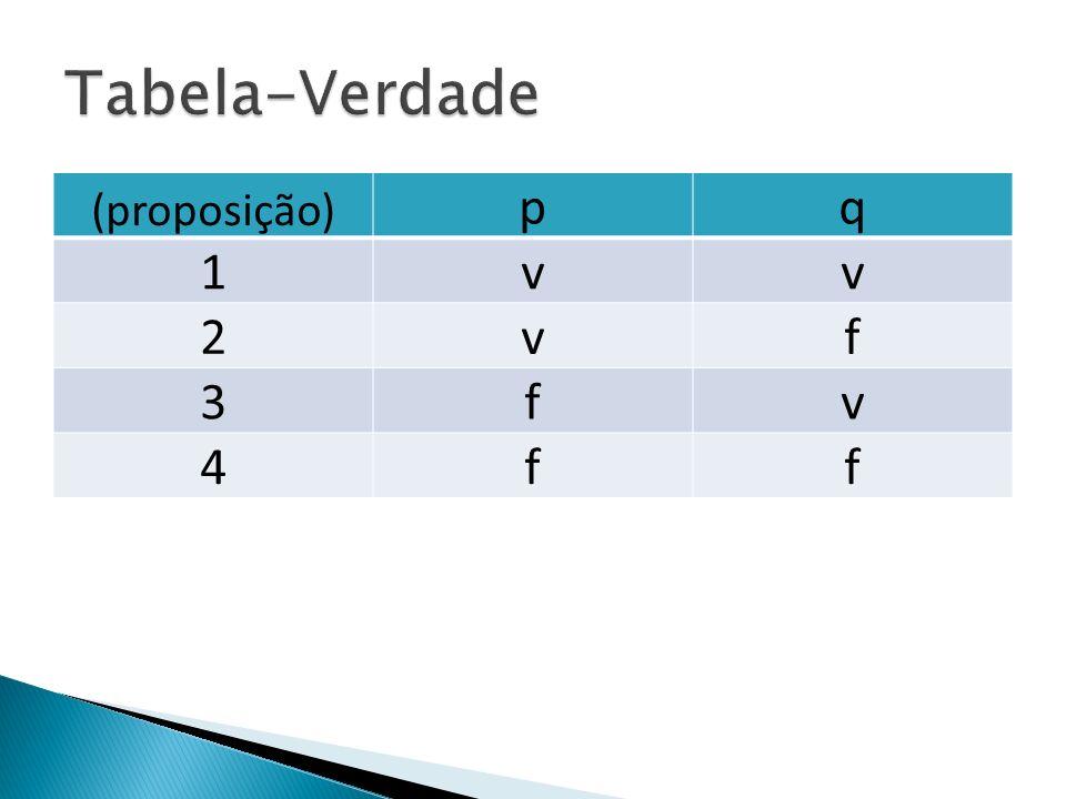 (proposição) pq 1vv 2vf 3fv 4ff