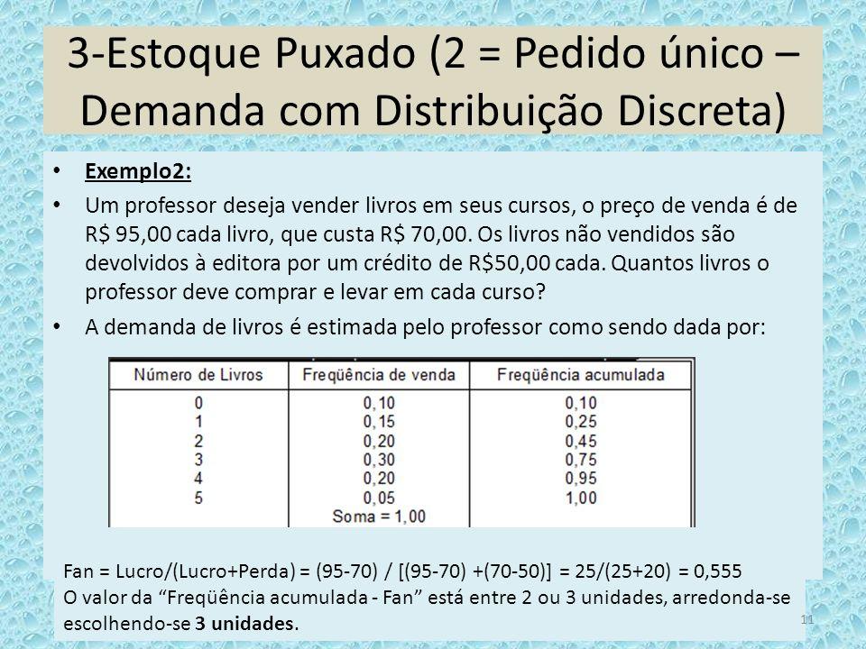 3-Estoque Puxado (2 = Pedido único – Demanda com Distribuição Discreta) Exemplo2: Um professor deseja vender livros em seus cursos, o preço de venda é