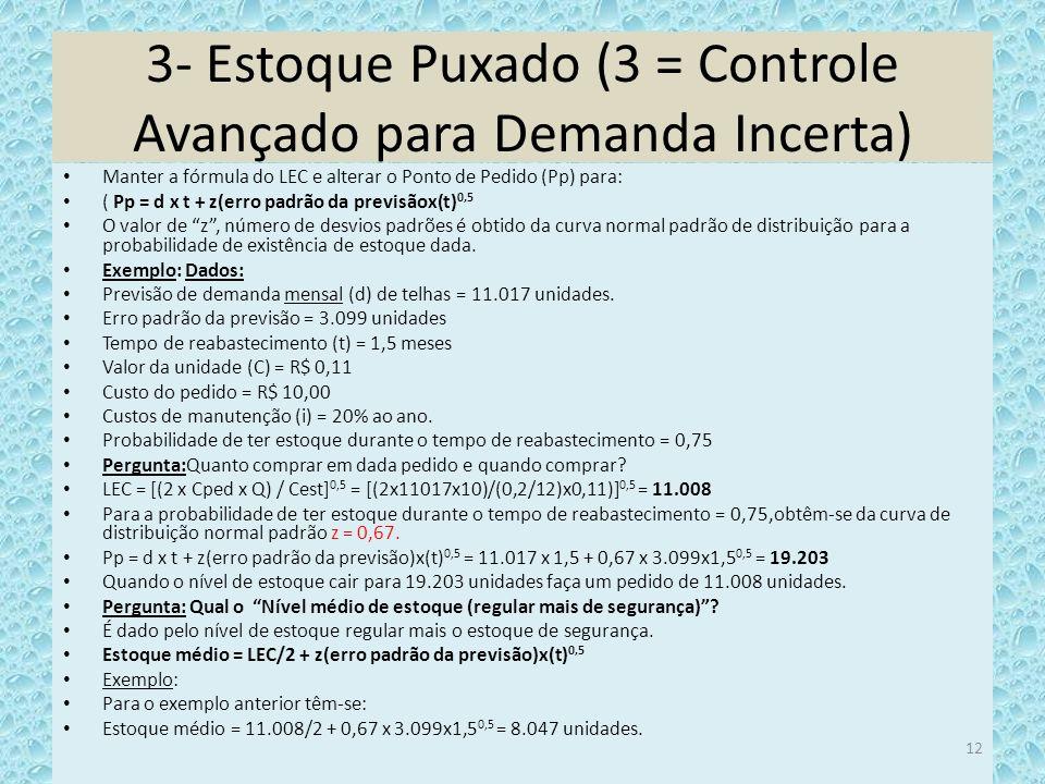 3- Estoque Puxado (3 = Controle Avançado para Demanda Incerta) Manter a fórmula do LEC e alterar o Ponto de Pedido (Pp) para: ( Pp = d x t + z(erro pa
