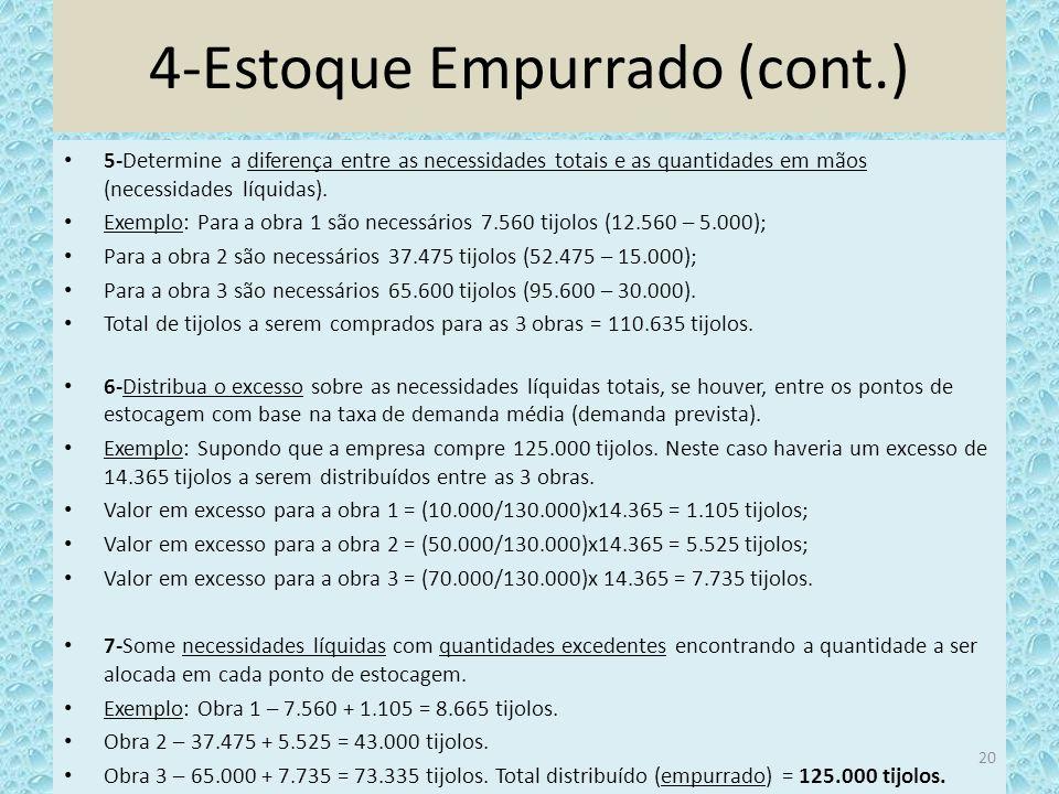 4-Estoque Empurrado (cont.) 5-Determine a diferença entre as necessidades totais e as quantidades em mãos (necessidades líquidas). Exemplo: Para a obr