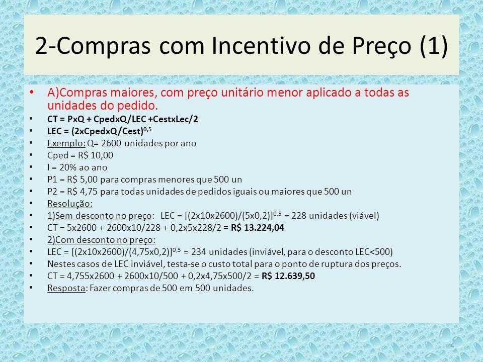 2-Compras com Incentivo de Preço (1) A)Compras maiores, com preço unitário menor aplicado a todas as unidades do pedido. CT = PxQ + CpedxQ/LEC +CestxL