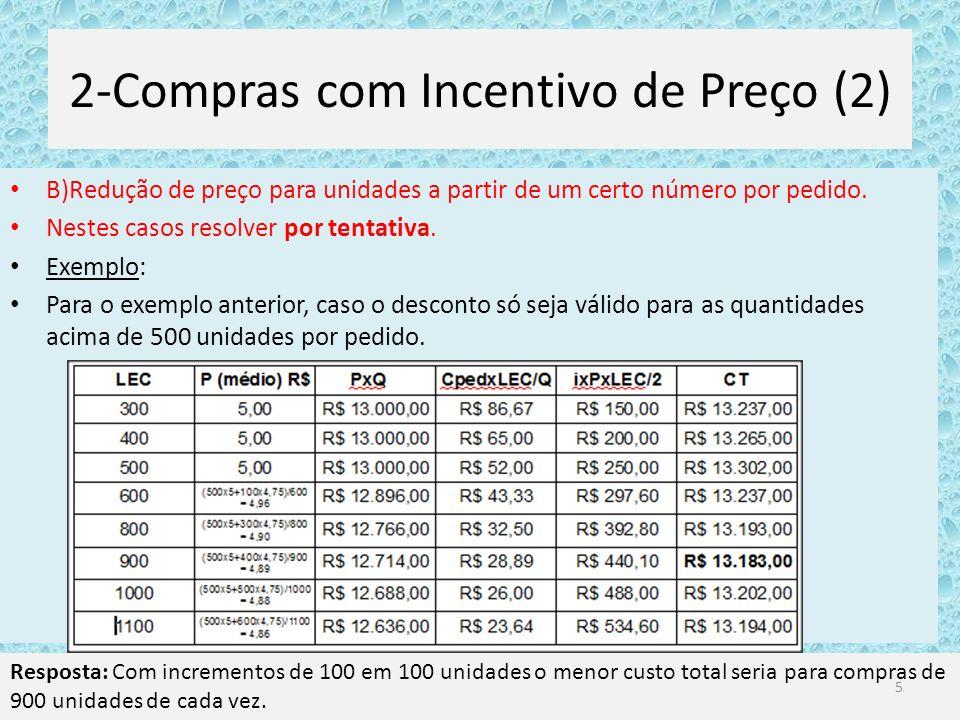 2-Compras com Incentivo de Preço (2) B)Redução de preço para unidades a partir de um certo número por pedido. Nestes casos resolver por tentativa. Exe