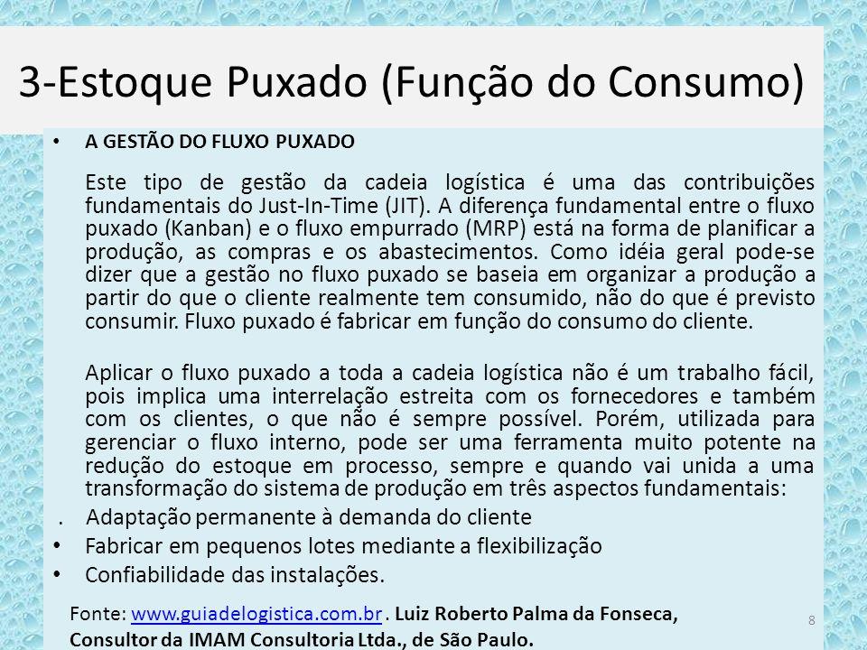 3-Estoque Puxado (Função do Consumo) A GESTÃO DO FLUXO PUXADO Este tipo de gestão da cadeia logística é uma das contribuições fundamentais do Just-In-