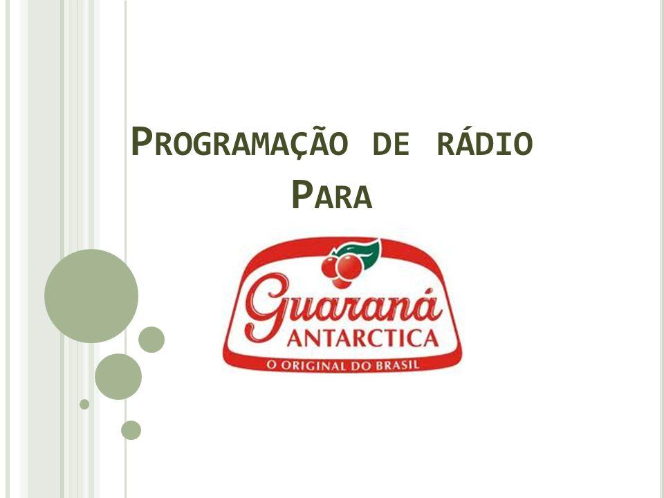 Parecis FM – Porto Velho/RO pesquisa PERFIL DA RÁDIO