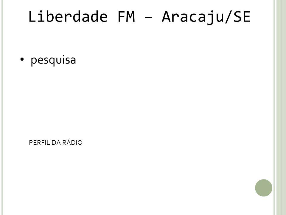 Liberdade FM – Aracaju/SE pesquisa PERFIL DA RÁDIO