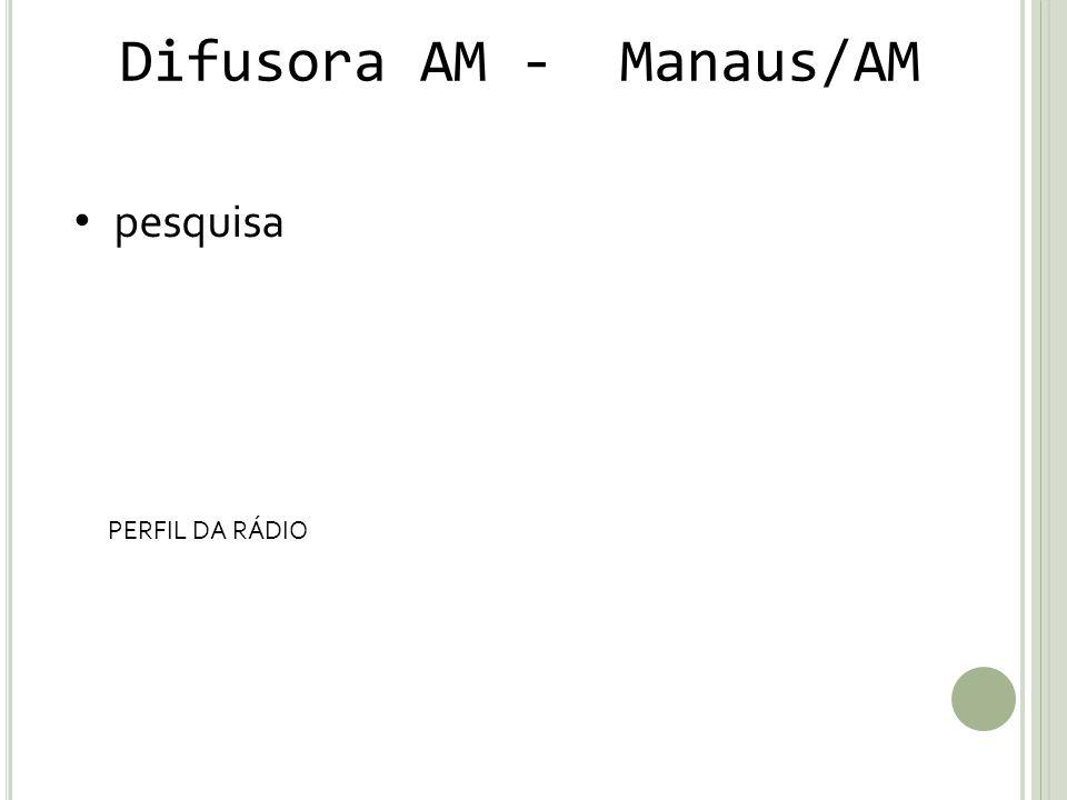 Difusora AM - Manaus/AM pesquisa PERFIL DA RÁDIO