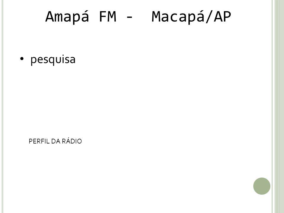 Amapá FM - Macapá/AP pesquisa PERFIL DA RÁDIO