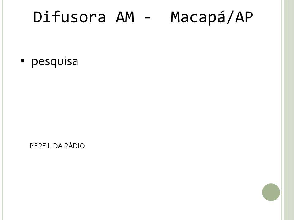 Difusora AM - Macapá/AP pesquisa PERFIL DA RÁDIO