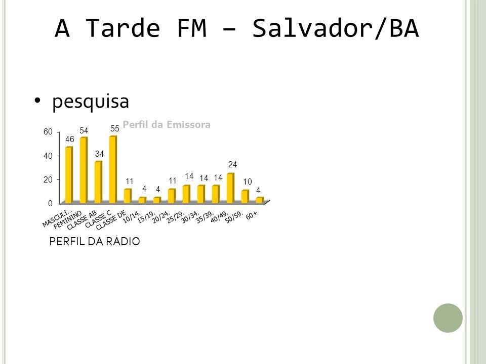 A Tarde FM – Salvador/BA pesquisa PERFIL DA RÁDIO