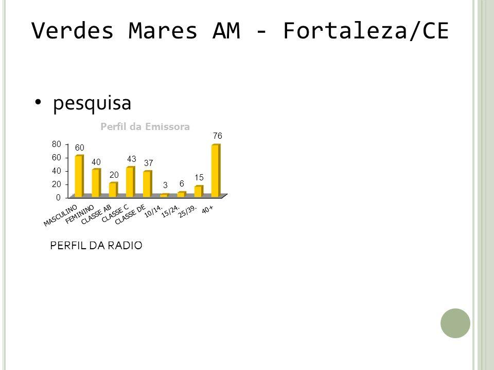 Verdes Mares AM - Fortaleza/CE pesquisa PERFIL DA RÁDIO