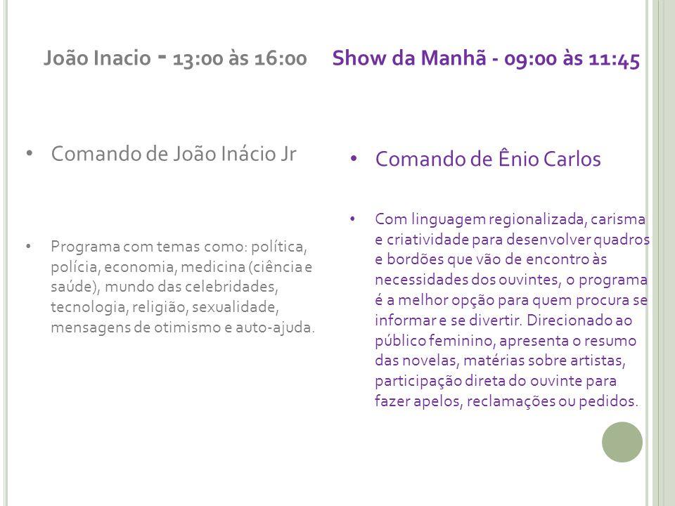 João Inacio - 13:00 às 16:00 Comando de João Inácio Jr Programa com temas como: política, polícia, economia, medicina (ciência e saúde), mundo das celebridades, tecnologia, religião, sexualidade, mensagens de otimismo e auto-ajuda.