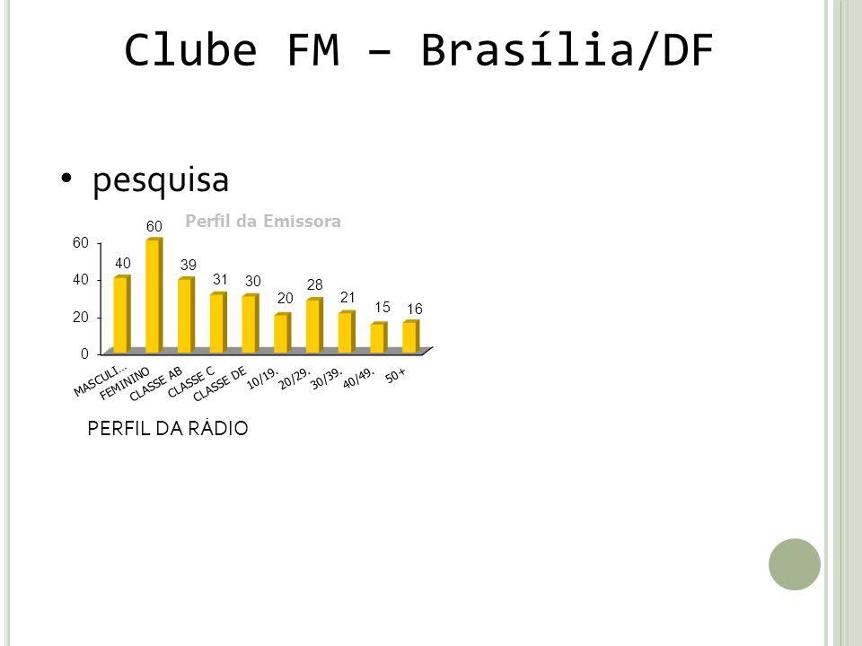 Clube FM – Brasília/DF pesquisa PERFIL DA RÁDIO