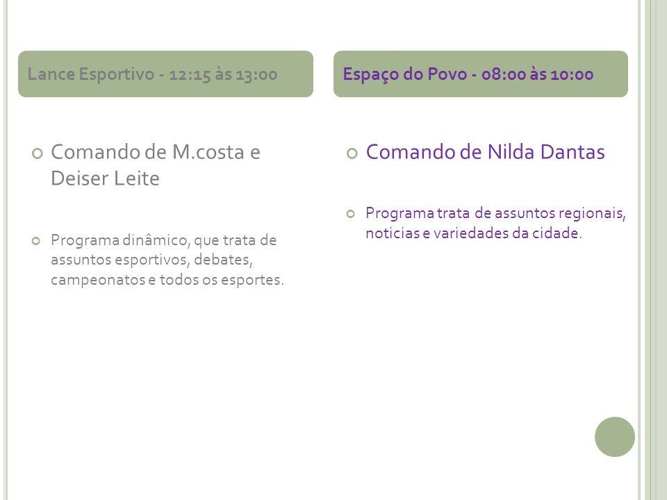 Itatiaia FM – Belo Horizonte/MG pesquisa PERFIL DA RÁDIO