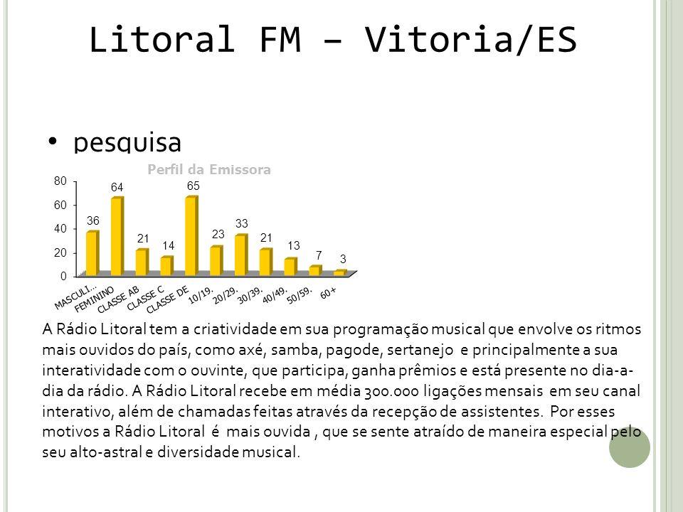 Litoral FM – Vitoria/ES pesquisa A Rádio Litoral tem a criatividade em sua programação musical que envolve os ritmos mais ouvidos do país, como axé, samba, pagode, sertanejo e principalmente a sua interatividade com o ouvinte, que participa, ganha prêmios e está presente no dia-a- dia da rádio.