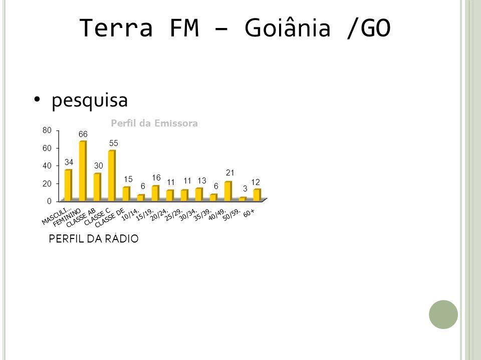 Terra FM – Goiânia /GO pesquisa PERFIL DA RÁDIO
