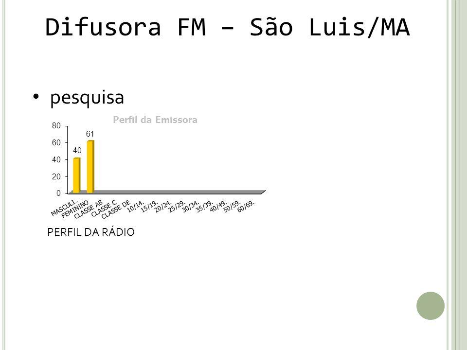 Difusora FM – São Luis/MA pesquisa PERFIL DA RÁDIO