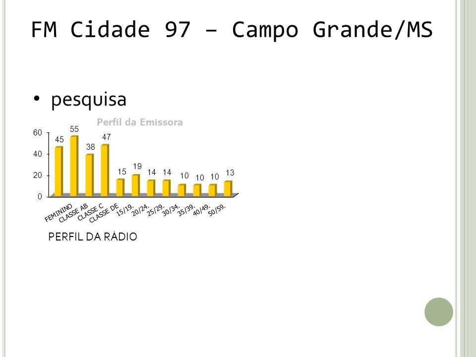 FM Cidade 97 – Campo Grande/MS pesquisa PERFIL DA RÁDIO