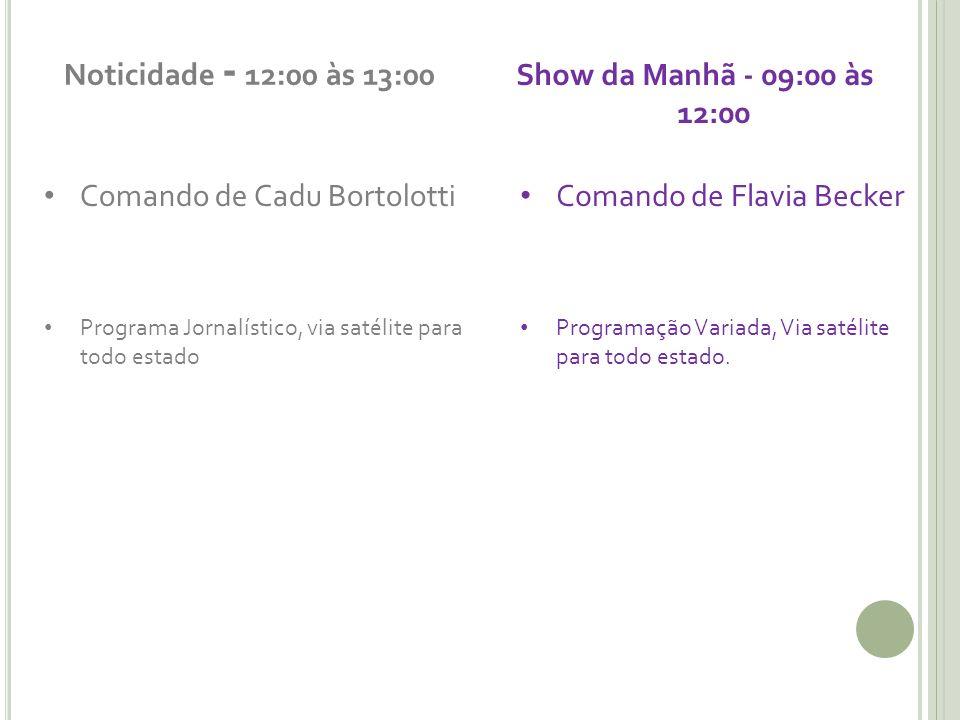 Noticidade - 12:00 às 13:00 Comando de Cadu Bortolotti Programa Jornalístico, via satélite para todo estado Show da Manhã - 09:00 às 12:00 Comando de Flavia Becker Programação Variada, Via satélite para todo estado.