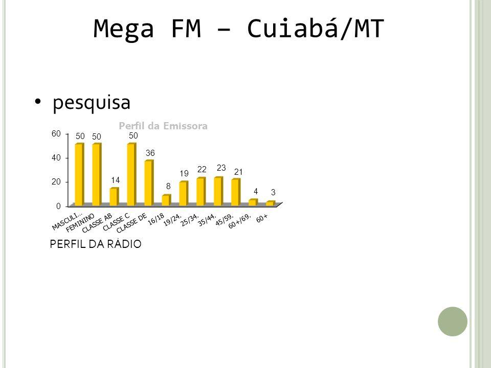 Mega FM – Cuiabá/MT pesquisa PERFIL DA RÁDIO