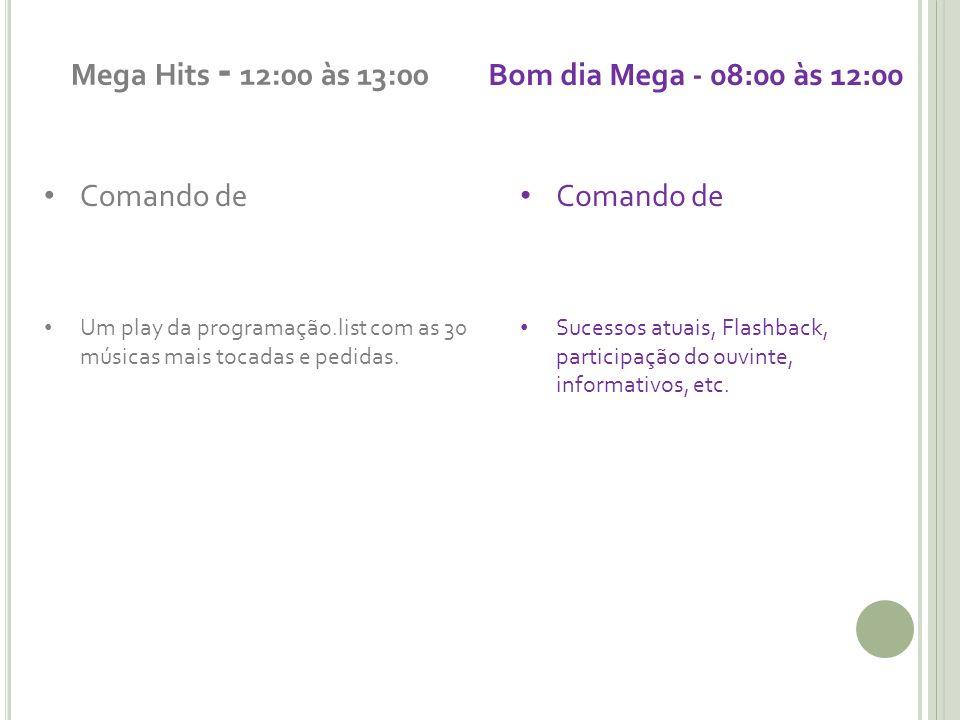Mega Hits - 12:00 às 13:00 Comando de Um play da programação.list com as 30 músicas mais tocadas e pedidas. Bom dia Mega - 08:00 às 12:00 Comando de S