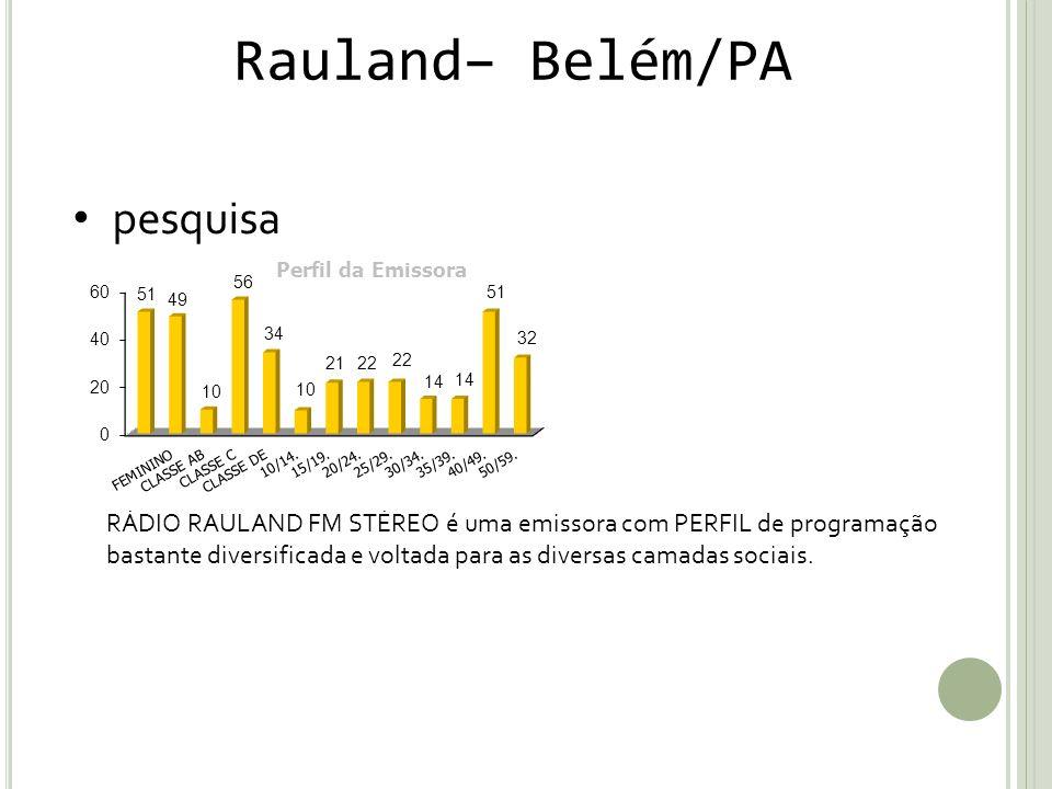 Rauland– Belém/PA pesquisa RÁDIO RAULAND FM STÉREO é uma emissora com PERFIL de programação bastante diversificada e voltada para as diversas camadas sociais.