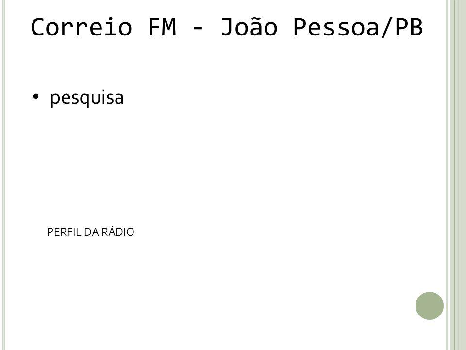 Correio FM - João Pessoa/PB pesquisa PERFIL DA RÁDIO