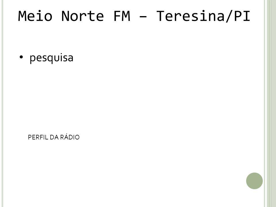 Meio Norte FM – Teresina/PI pesquisa PERFIL DA RÁDIO