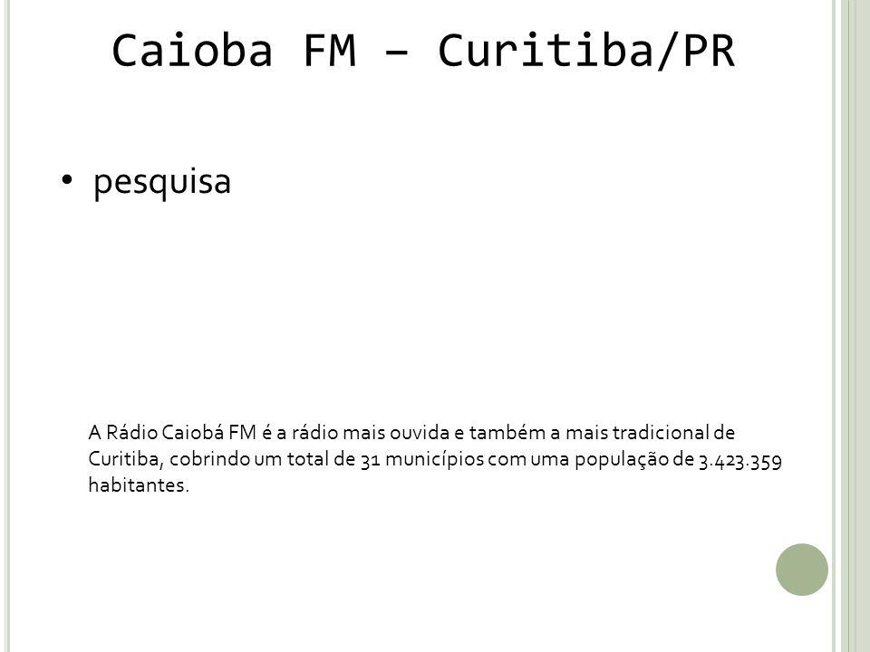 Caioba FM – Curitiba/PR pesquisa A Rádio Caiobá FM é a rádio mais ouvida e também a mais tradicional de Curitiba, cobrindo um total de 31 municípios com uma população de 3.423.359 habitantes.