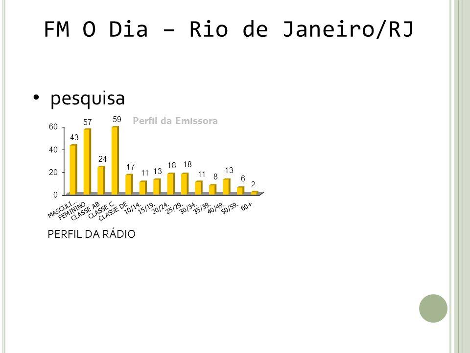 FM O Dia – Rio de Janeiro/RJ pesquisa PERFIL DA RÁDIO