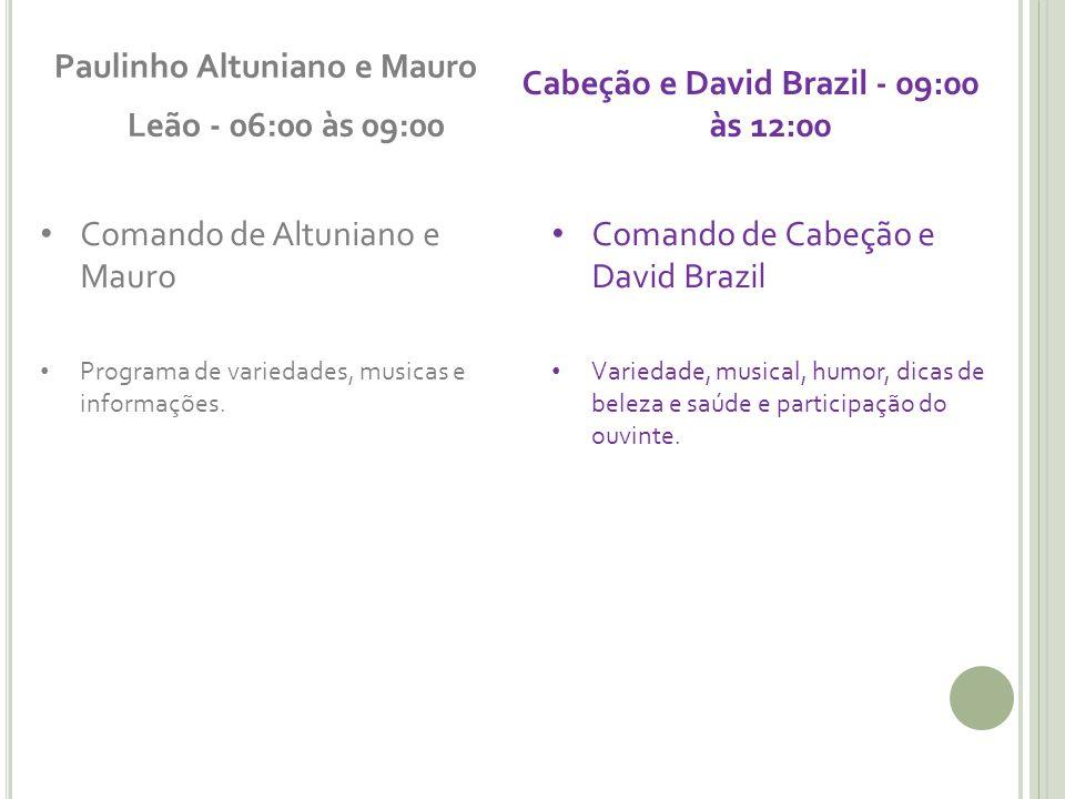 Paulinho Altuniano e Mauro Leão - 06:00 às 09:00 Comando de Altuniano e Mauro Programa de variedades, musicas e informações. Cabeção e David Brazil -
