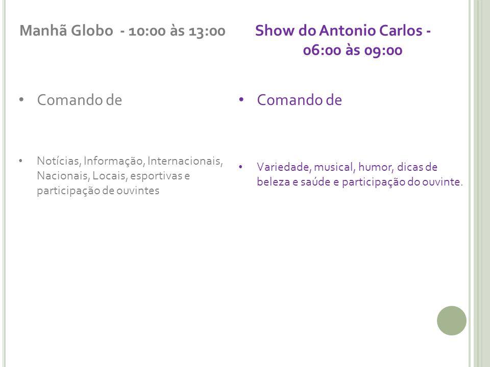 Manhã Globo - 10:00 às 13:00 Comando de Notícias, Informação, Internacionais, Nacionais, Locais, esportivas e participação de ouvintes Show do Antonio
