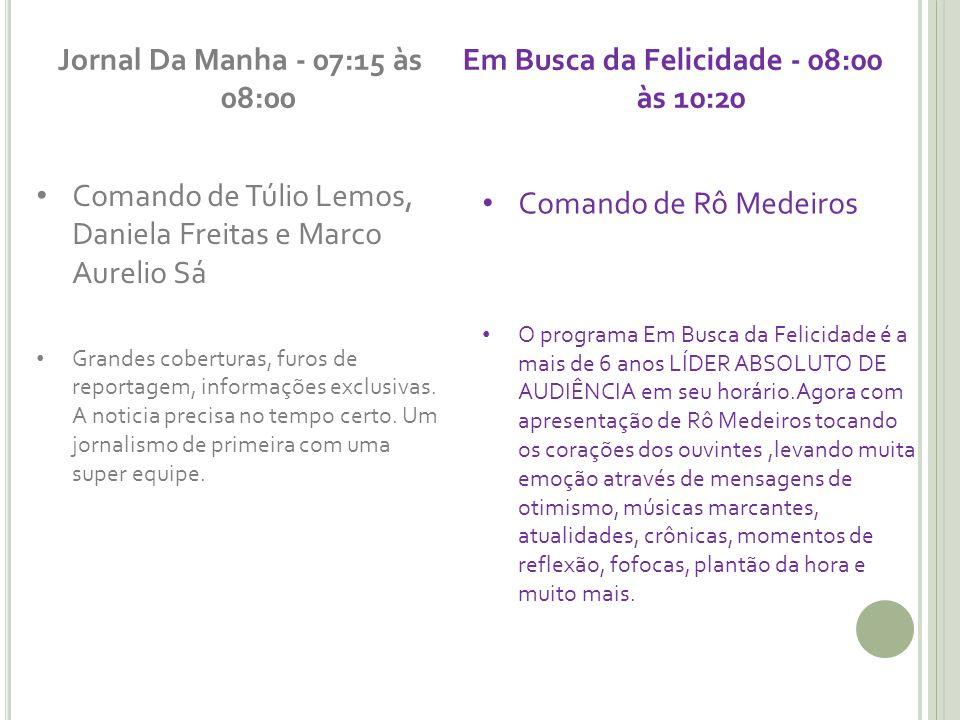 Jornal Da Manha - 07:15 às 08:00 Comando de Túlio Lemos, Daniela Freitas e Marco Aurelio Sá Grandes coberturas, furos de reportagem, informações exclusivas.