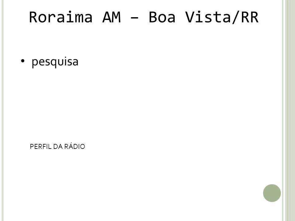Roraima AM – Boa Vista/RR pesquisa PERFIL DA RÁDIO