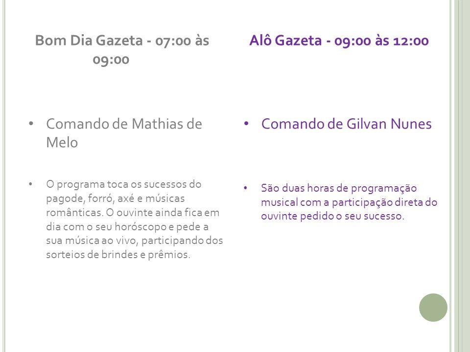 Bom Dia Gazeta - 07:00 às 09:00 Comando de Mathias de Melo O programa toca os sucessos do pagode, forró, axé e músicas românticas.