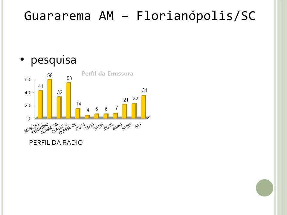 Guararema AM – Florianópolis/SC pesquisa PERFIL DA RÁDIO