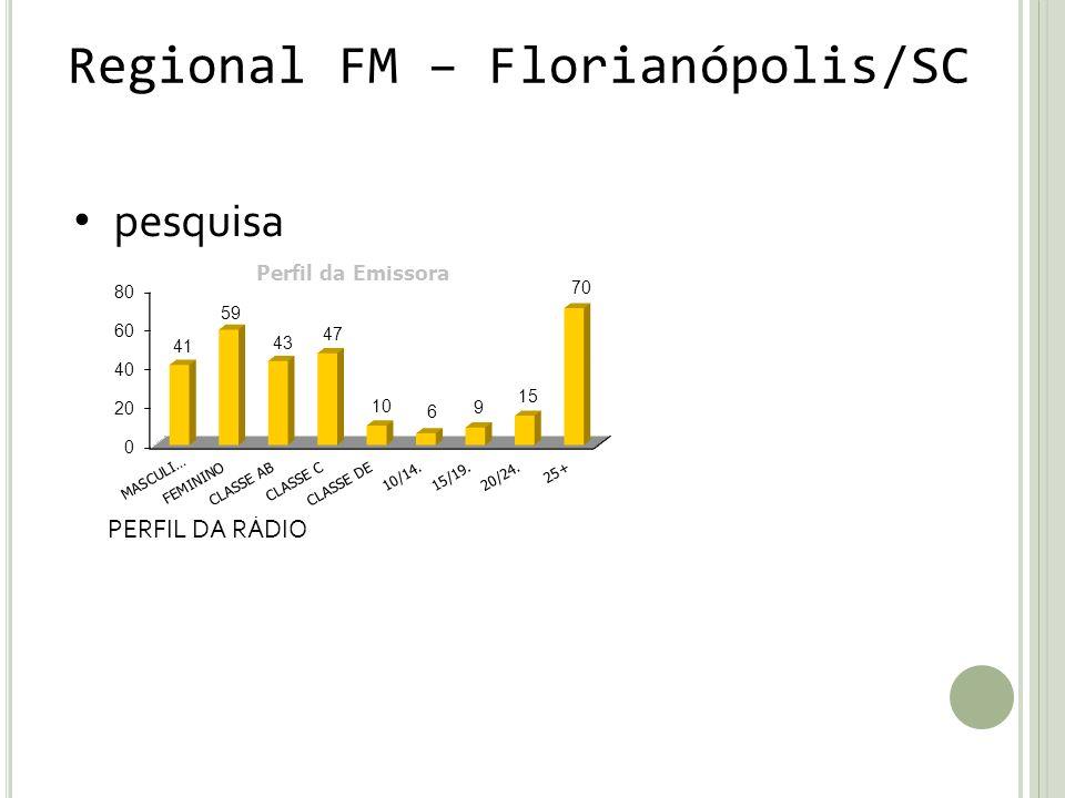 Regional FM – Florianópolis/SC pesquisa PERFIL DA RÁDIO