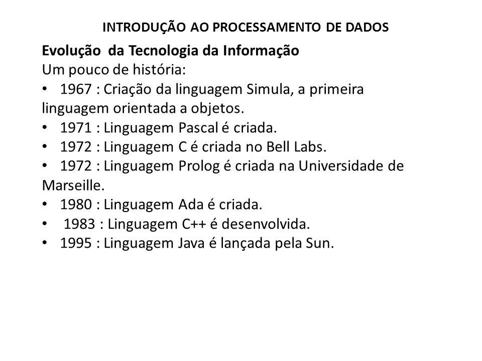 Evolução da Tecnologia da Informação Um pouco de história: 1967 : Criação da linguagem Simula, a primeira linguagem orientada a objetos. 1971 : Lingua