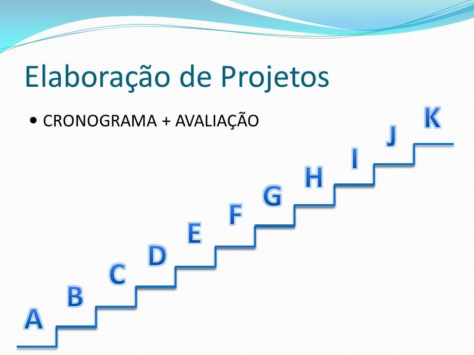 Elaboração de Projetos CRONOGRAMA + AVALIAÇÃO
