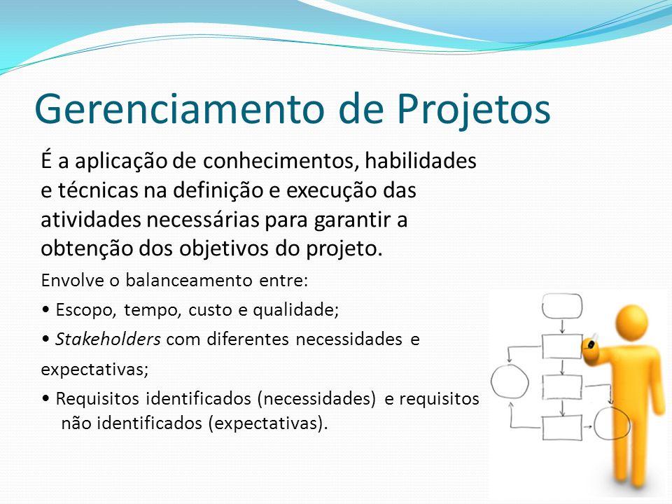 Gerenciamento de Projetos É a aplicação de conhecimentos, habilidades e técnicas na definição e execução das atividades necessárias para garantir a obtenção dos objetivos do projeto.