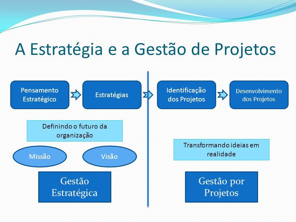 A Estratégia e a Gestão de Projetos Pensamento Estratégico Estratégias Identificação dos Projetos Desenvolvimento dos Projetos Gestão Estratégica Definindo o futuro da organização Gestão por Projetos Transformando ideias em realidade MissãoVisão