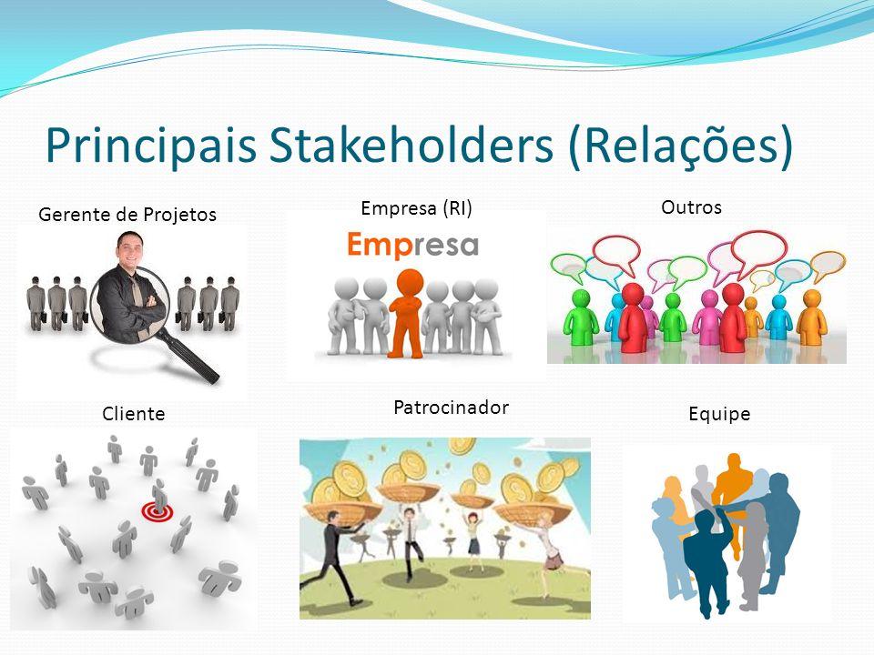 Principais Stakeholders (Relações) Gerente de Projetos Cliente Patrocinador Equipe Empresa (RI) Outros