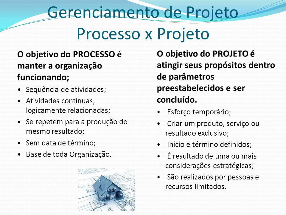 Gerenciamento de Projeto Processo x Projeto O objetivo do PROCESSO é manter a organização funcionando; Sequência de atividades; Atividades contínuas, logicamente relacionadas; Se repetem para a produção do mesmo resultado; Sem data de término; Base de toda Organização.