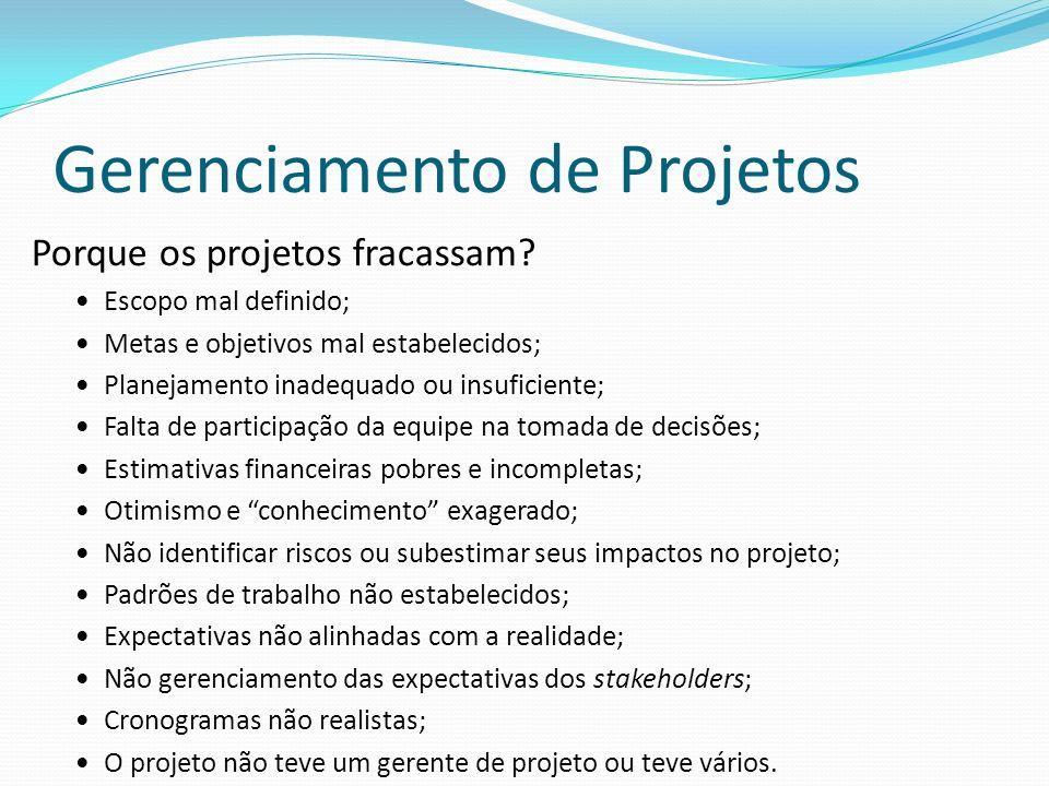Gerenciamento de Projetos Porque os projetos fracassam? Escopo mal definido; Metas e objetivos mal estabelecidos; Planejamento inadequado ou insuficie