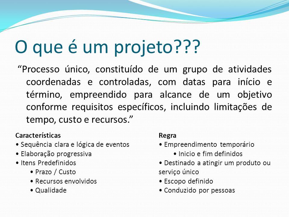 Processo único, constituído de um grupo de atividades coordenadas e controladas, com datas para início e término, empreendido para alcance de um objet